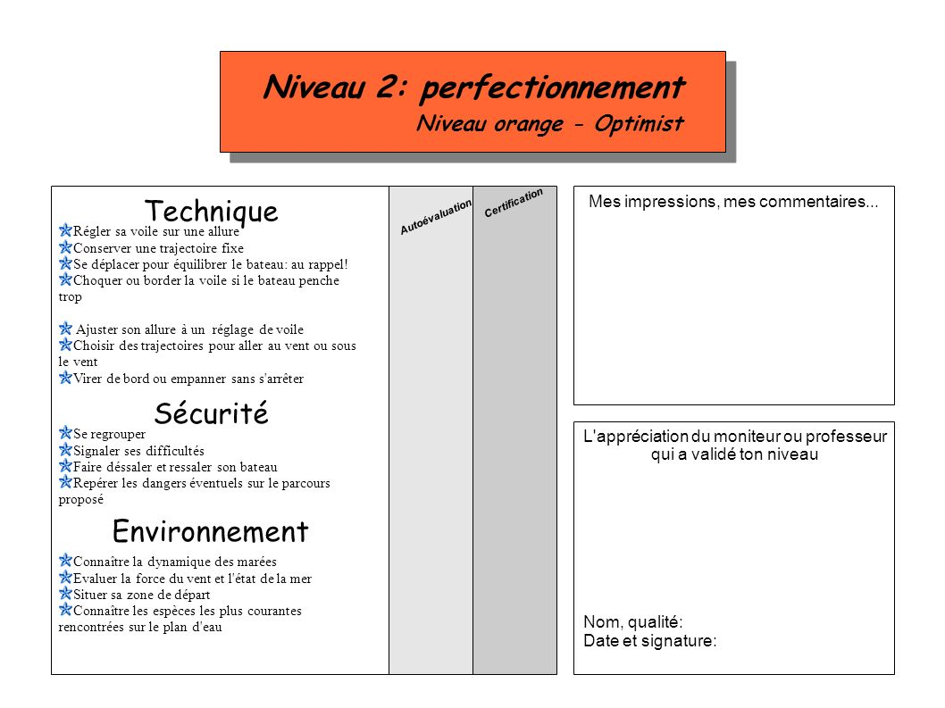 Niveau 2: perfectionnement Niveau orange - Optimist