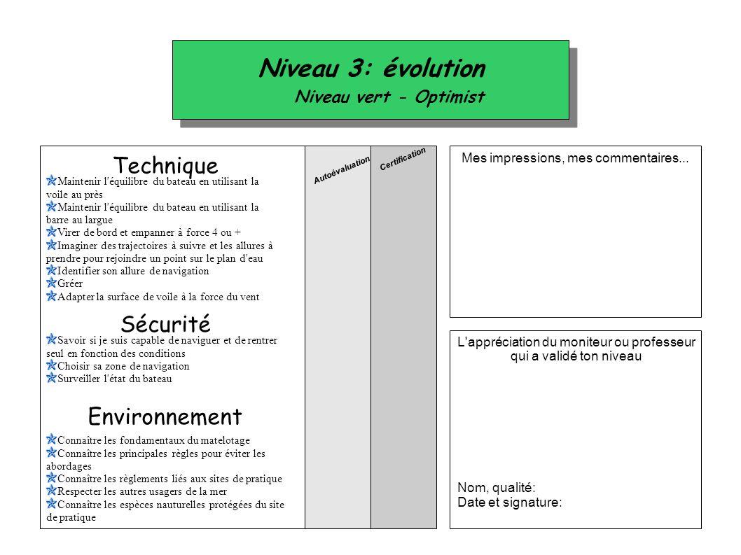 Niveau 3: évolution Niveau vert - Optimist