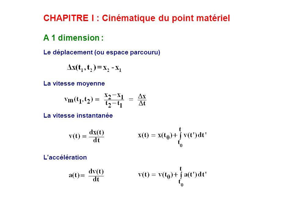 CHAPITRE I : Cinématique du point matériel