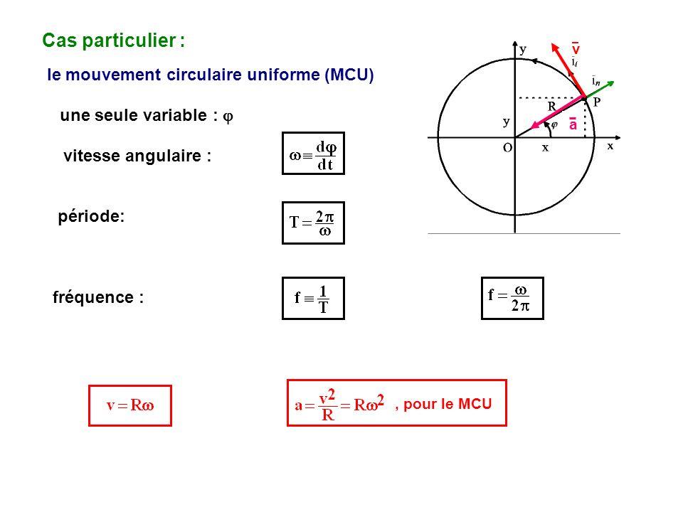 Cas particulier : le mouvement circulaire uniforme (MCU)