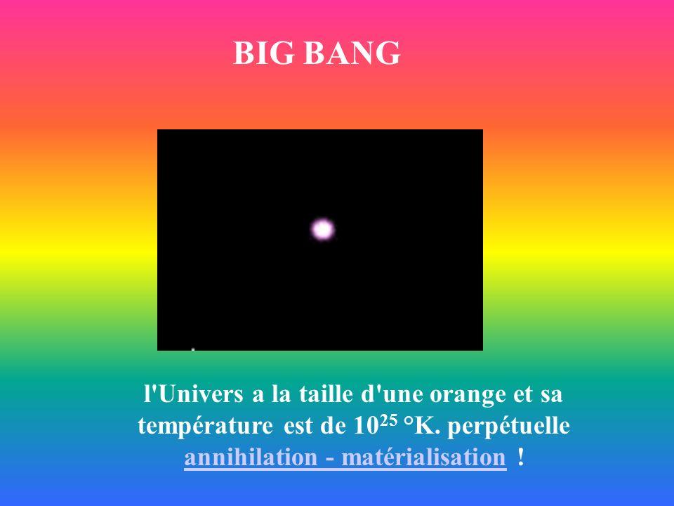 BIG BANG l Univers a la taille d une orange et sa température est de 1025 °K.