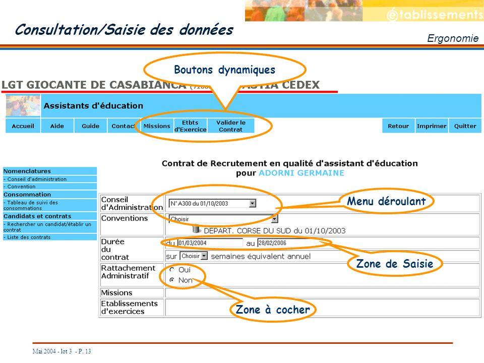 Consultation/Saisie des données