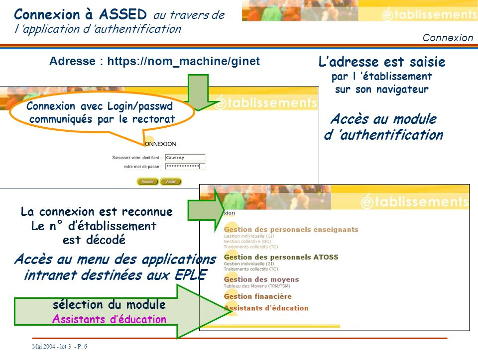 Connexion à ASSED au travers de l 'application d 'authentification