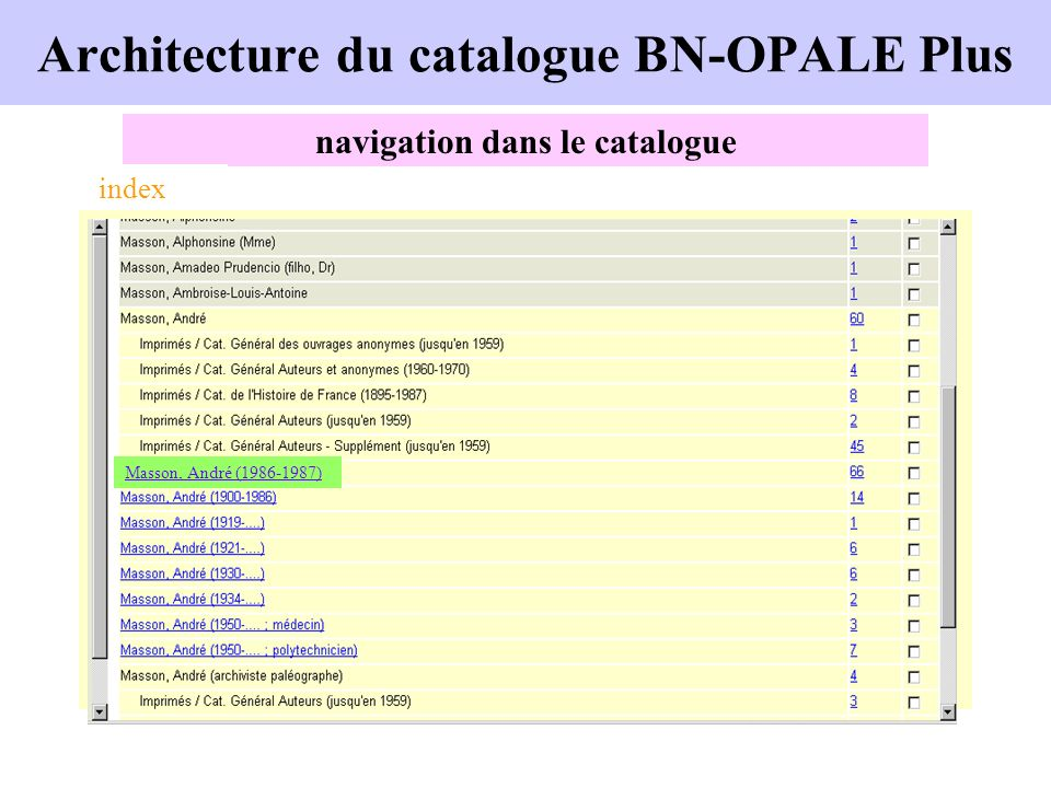 Architecture du catalogue BN-OPALE Plus
