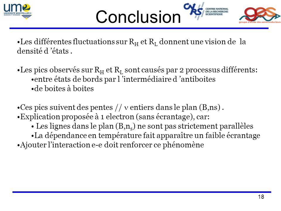 Conclusion Les différentes fluctuations sur RH et RL donnent une vision de la densité d 'états .