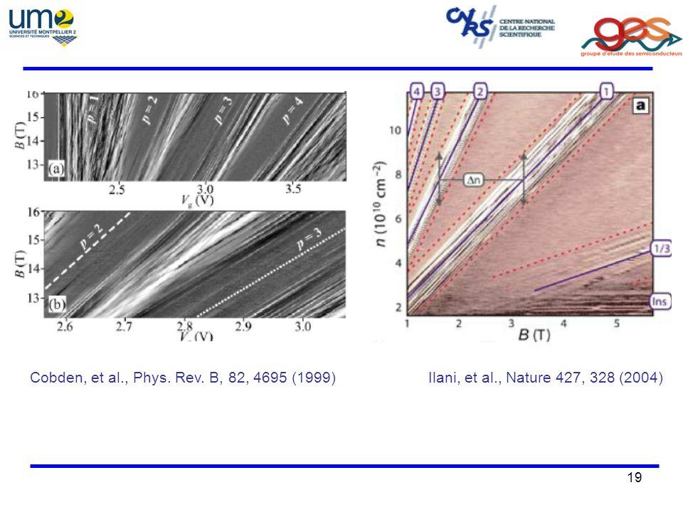 Cobden, et al., Phys. Rev. B, 82, 4695 (1999)