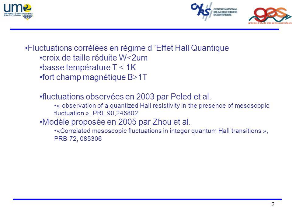 Fluctuations corrélées en régime d 'Effet Hall Quantique