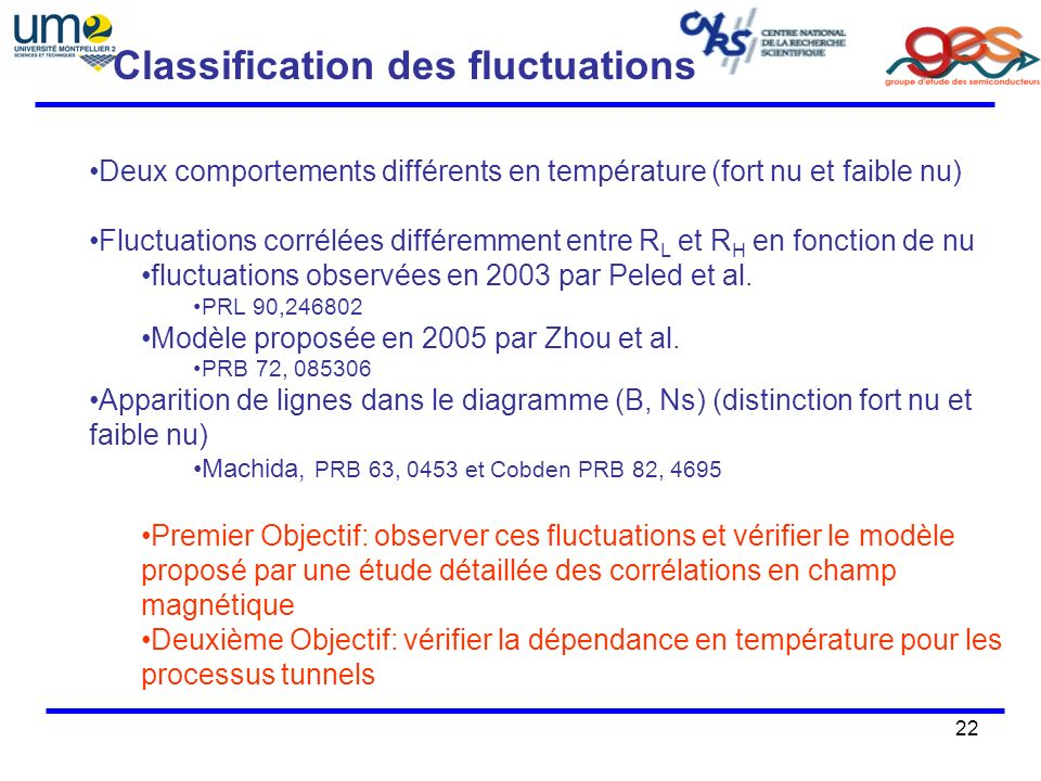 Classification des fluctuations
