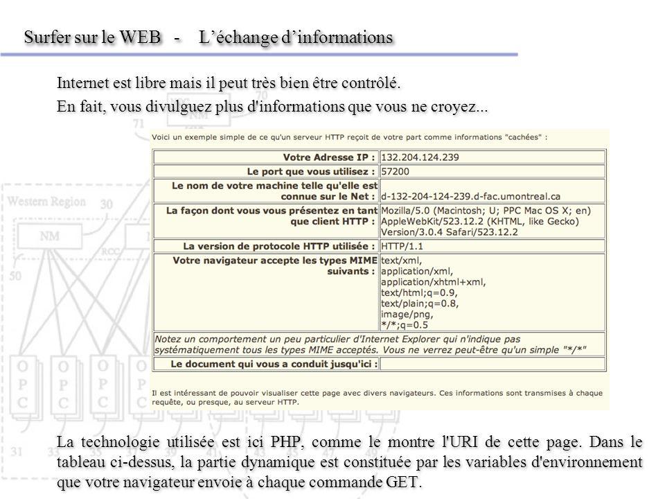 Surfer sur le WEB - L'échange d'informations
