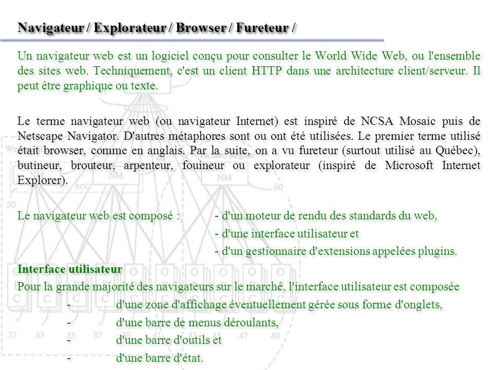 Navigateur / Explorateur / Browser / Fureteur /