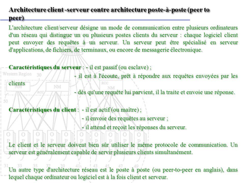 Architecture client -serveur contre architecture poste-à-poste (peer to peer)