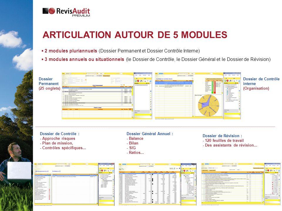 ARTICULATION AUTOUR DE 5 MODULES