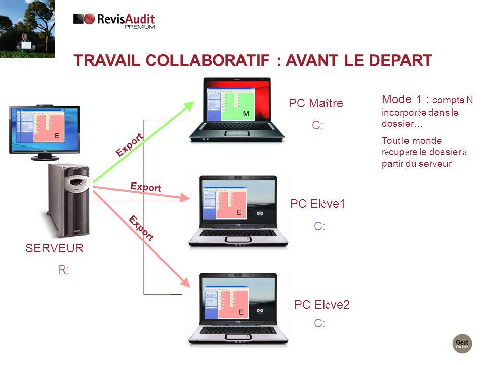 Travail collaboratif : AVANT LE DEPART