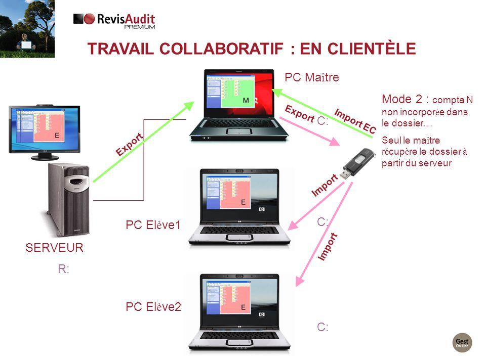 Travail collaboratif : en clientèle