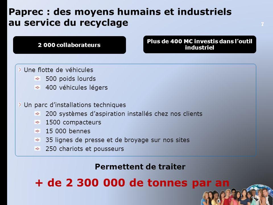 Plus de 400 M€ investis dans l'outil industriel