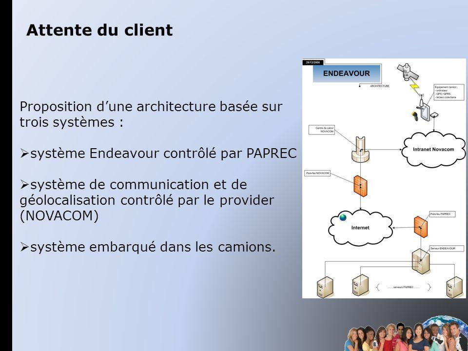 Attente du client Proposition d'une architecture basée sur trois systèmes : système Endeavour contrôlé par PAPREC.