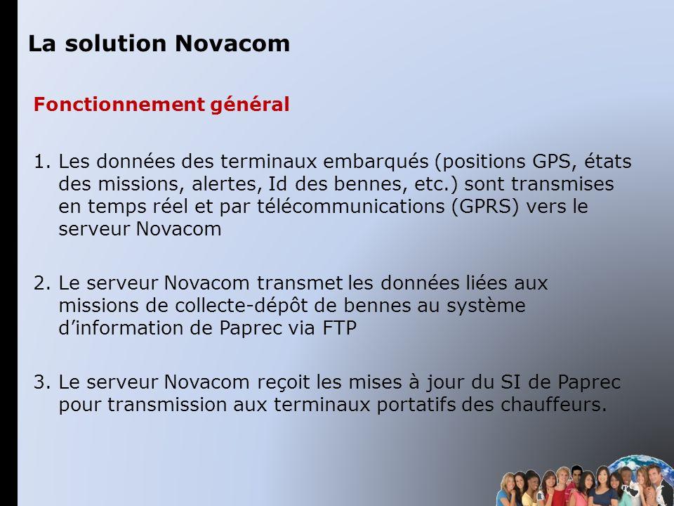 La solution Novacom Fonctionnement général