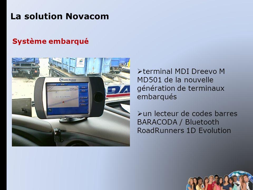 La solution Novacom Système embarqué