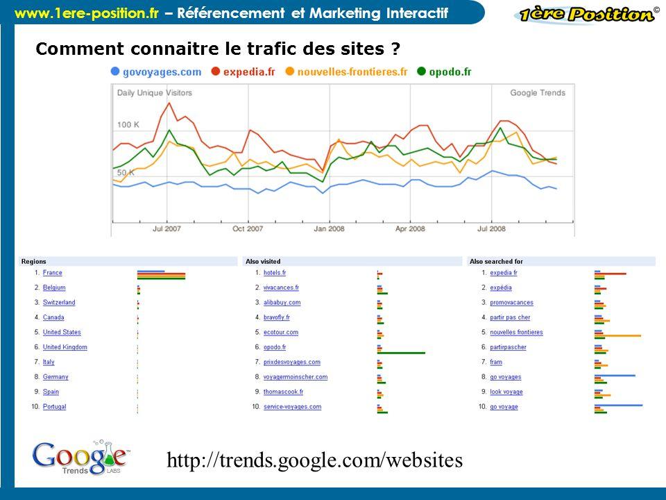 Comment connaitre le trafic des sites