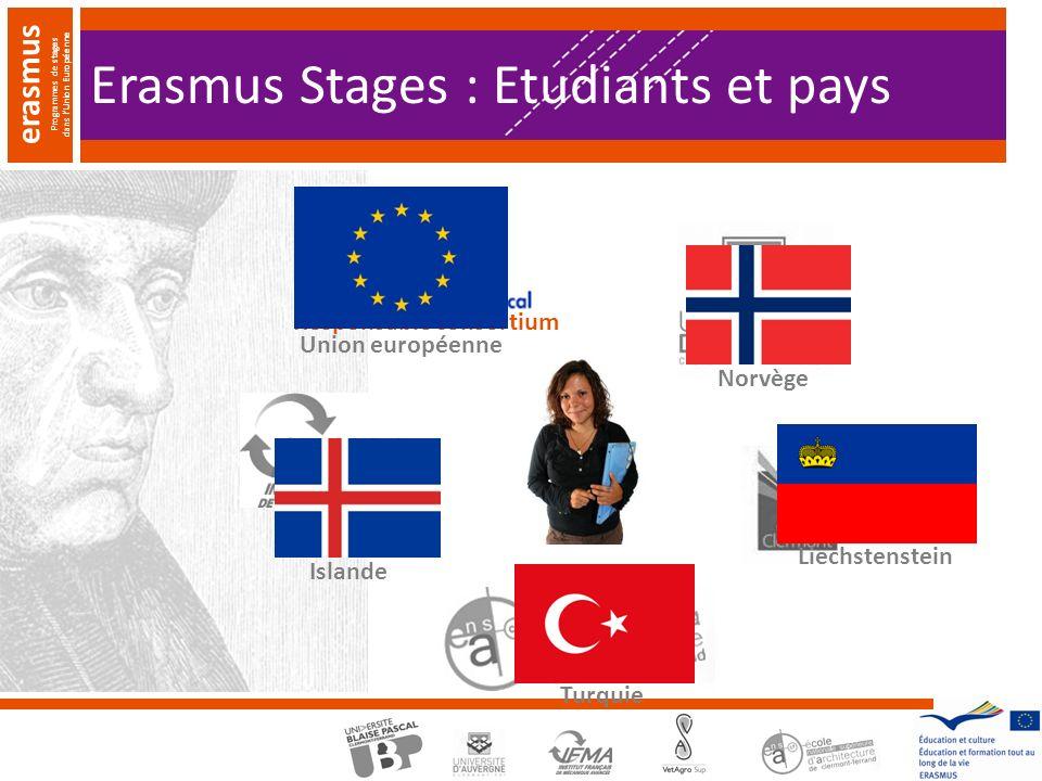 Erasmus Stages : Etudiants et pays