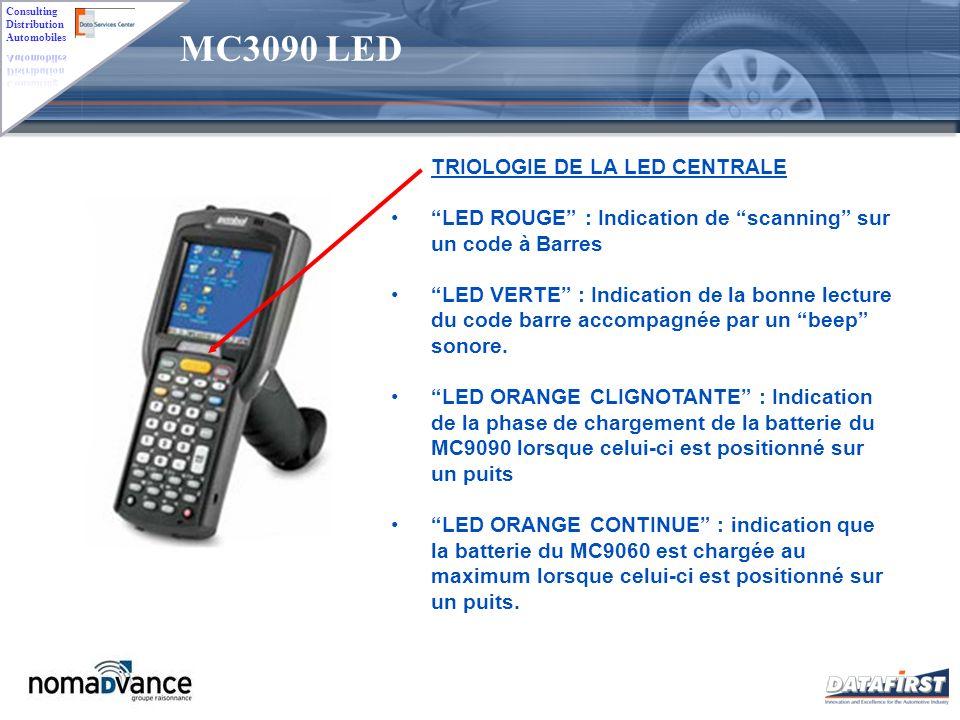 MC3090 LED TRIOLOGIE DE LA LED CENTRALE