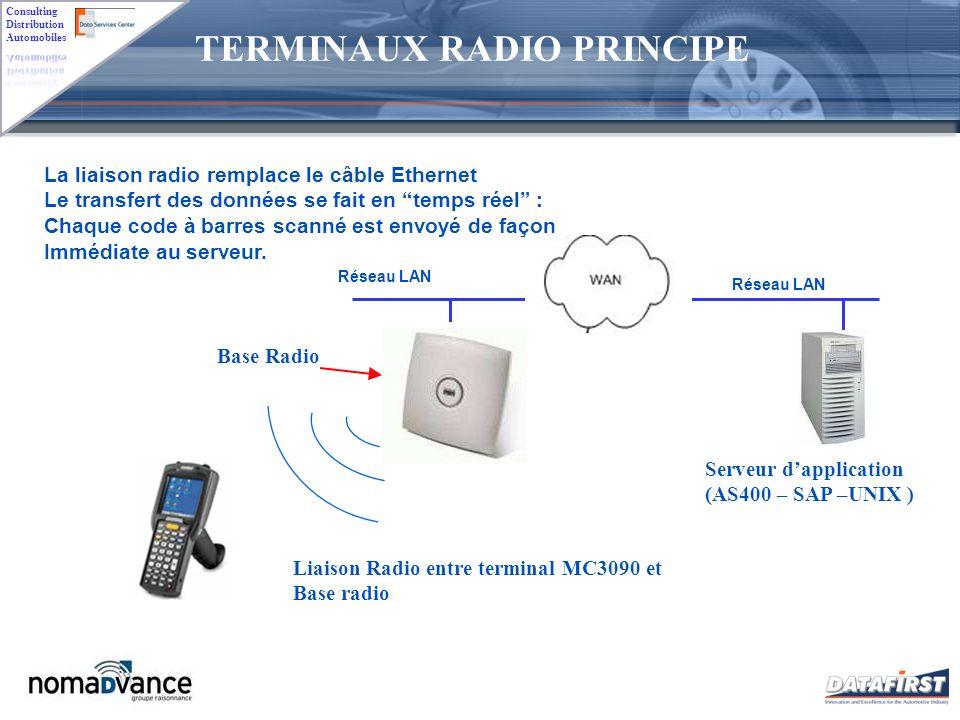 TERMINAUX RADIO PRINCIPE