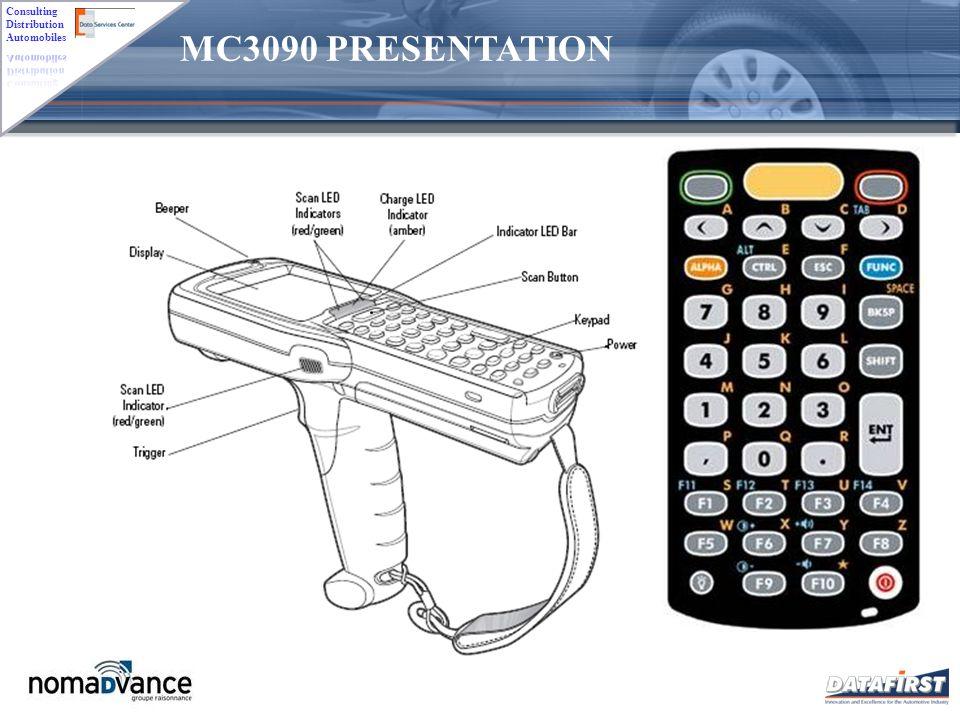 MC3090 PRESENTATION