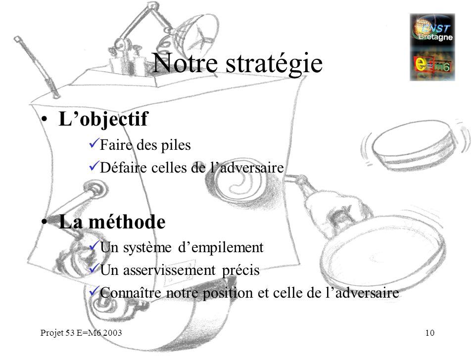 Notre stratégie L'objectif La méthode Faire des piles