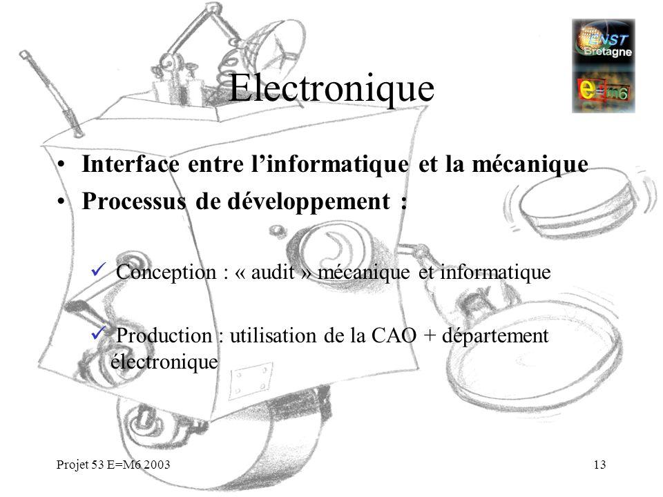 Electronique Interface entre l'informatique et la mécanique