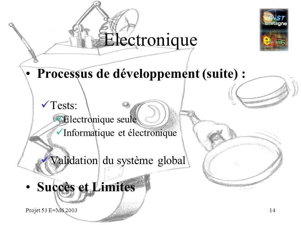 Electronique Processus de développement (suite) : Succès et Limites