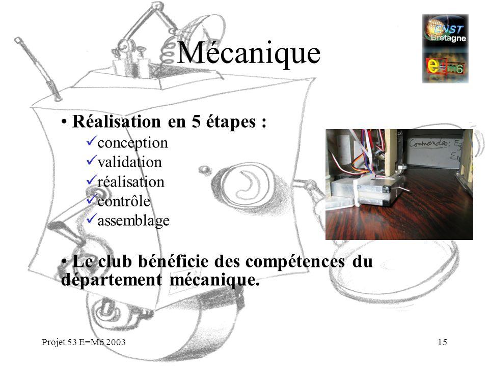 Mécanique Réalisation en 5 étapes :