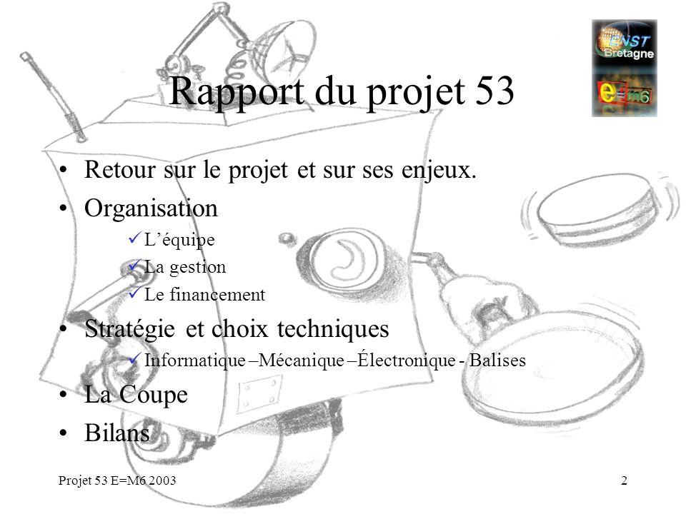 Rapport du projet 53 Retour sur le projet et sur ses enjeux.