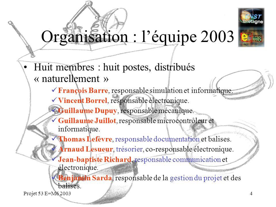 Organisation : l'équipe 2003