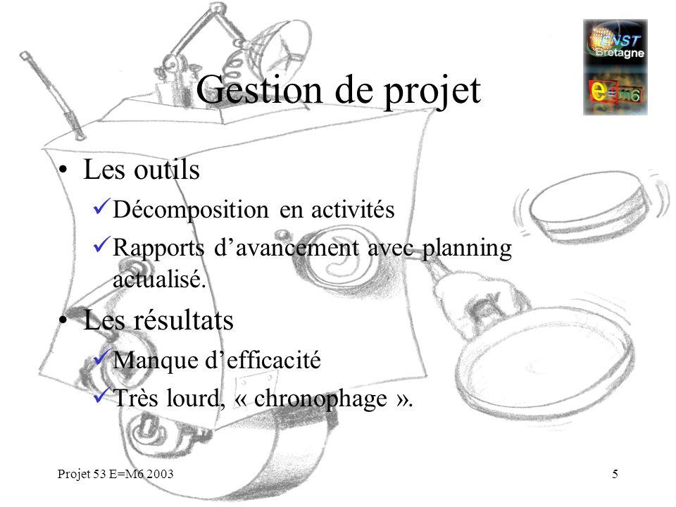 Gestion de projet Les outils Les résultats Décomposition en activités