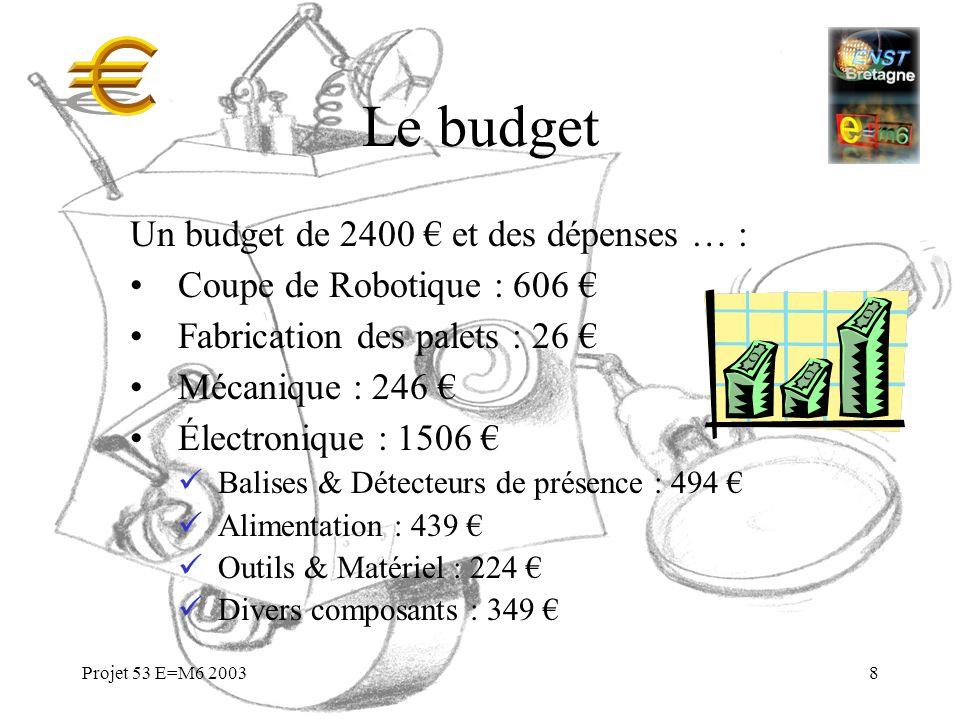 Le budget Un budget de 2400 € et des dépenses … :