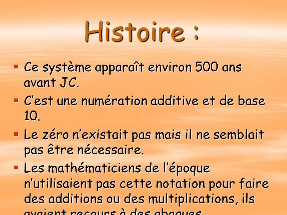 Histoire : Ce système apparaît environ 500 ans avant JC.