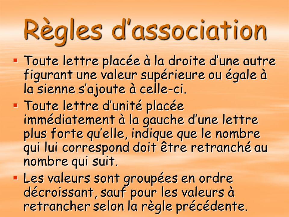 Règles d'association Toute lettre placée à la droite d'une autre figurant une valeur supérieure ou égale à la sienne s'ajoute à celle-ci.