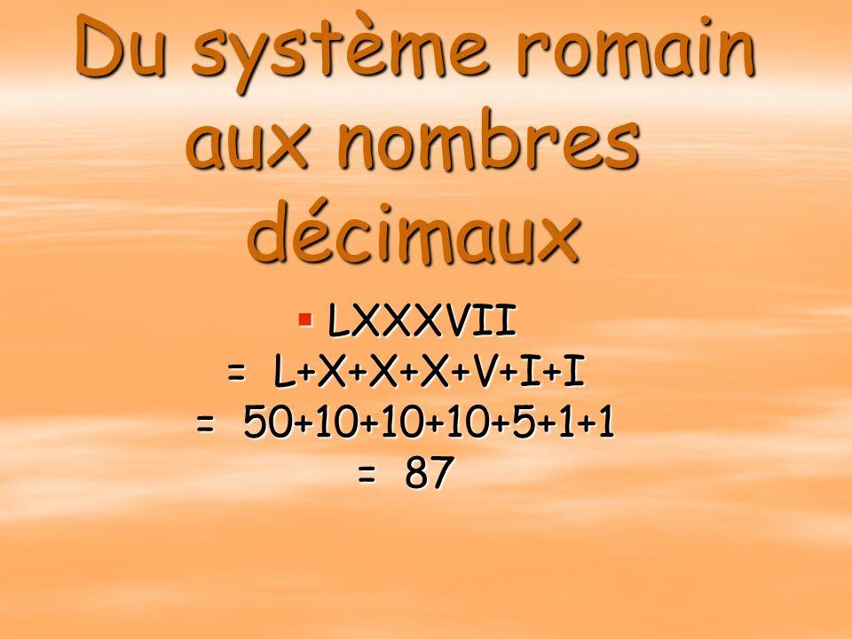 Du système romain aux nombres décimaux