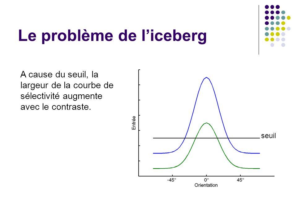 Le problème de l'iceberg