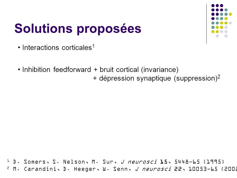 Solutions proposées Interactions corticales1