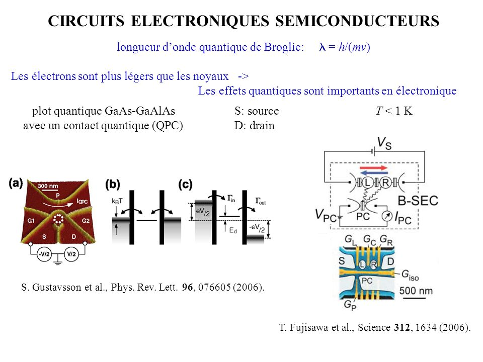 CIRCUITS ELECTRONIQUES SEMICONDUCTEURS