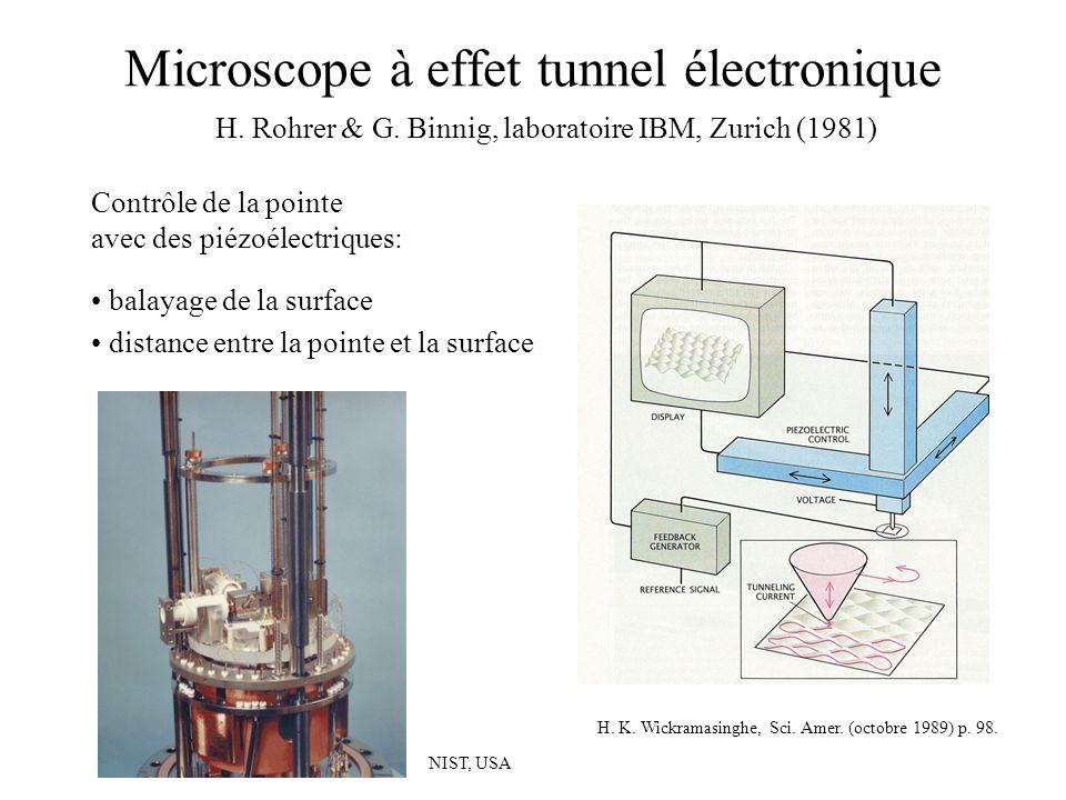 Microscope à effet tunnel électronique