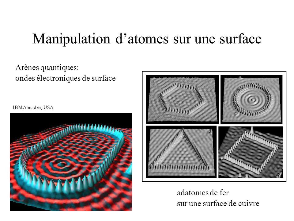 Manipulation d'atomes sur une surface
