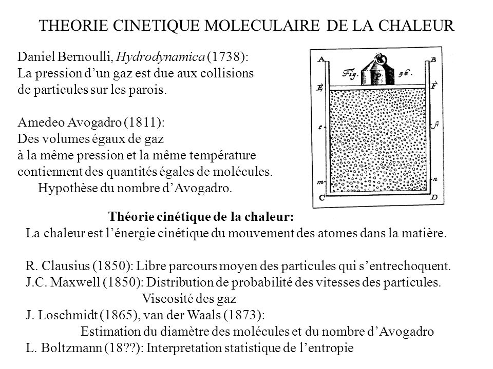 THEORIE CINETIQUE MOLECULAIRE DE LA CHALEUR