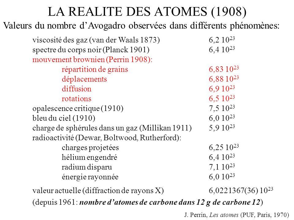 LA REALITE DES ATOMES (1908)