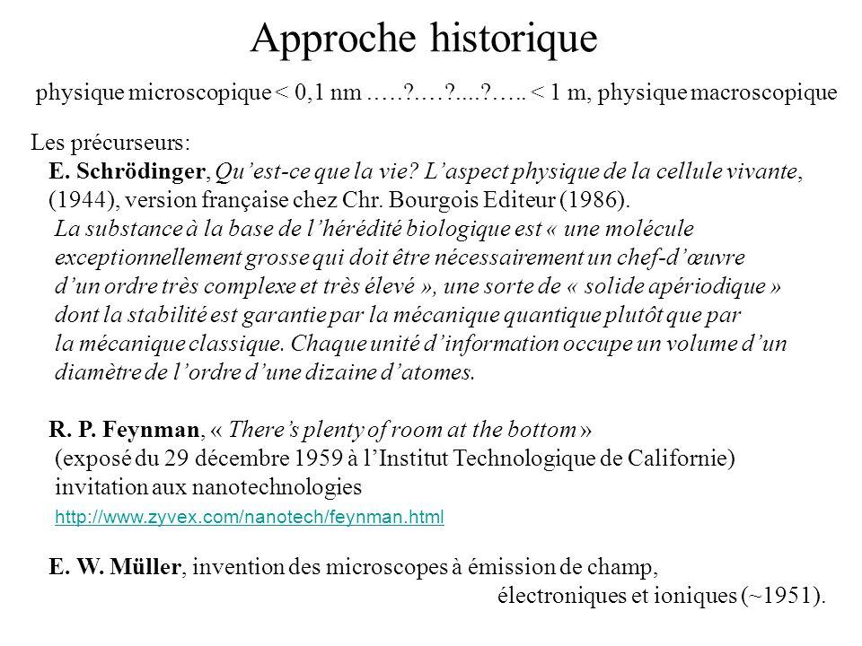 Approche historique physique microscopique < 0,1 nm .…. .… .... ….. < 1 m, physique macroscopique. Les précurseurs: