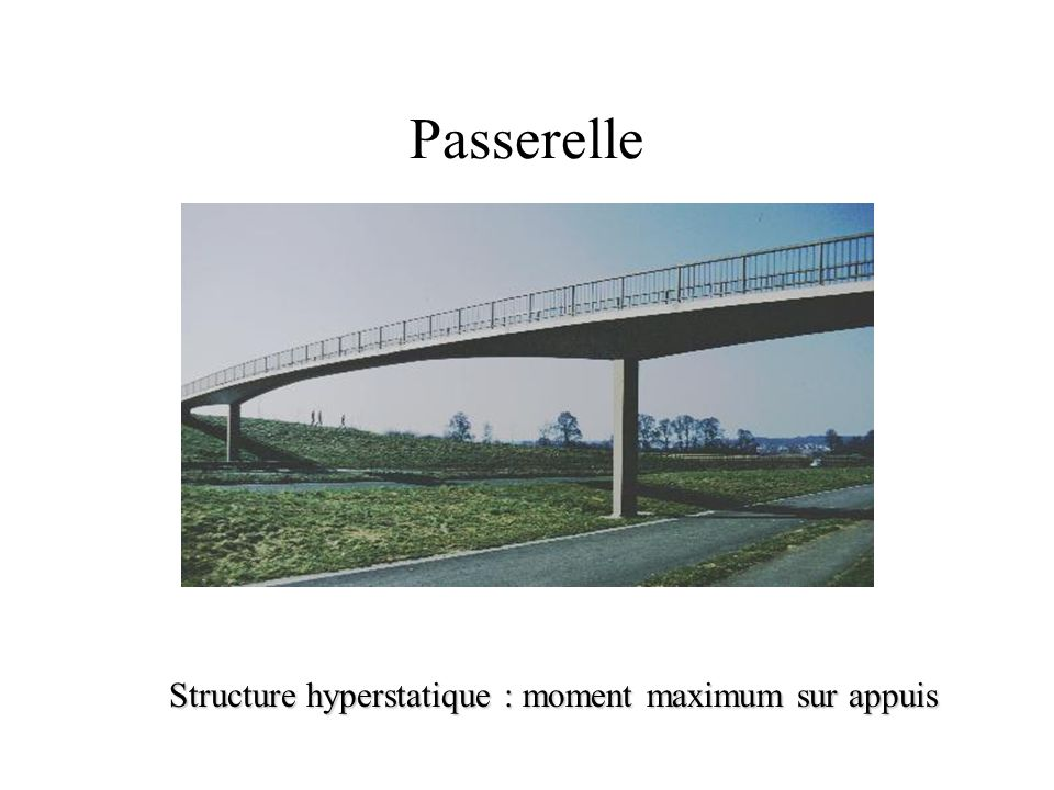 Passerelle Structure hyperstatique : moment maximum sur appuis