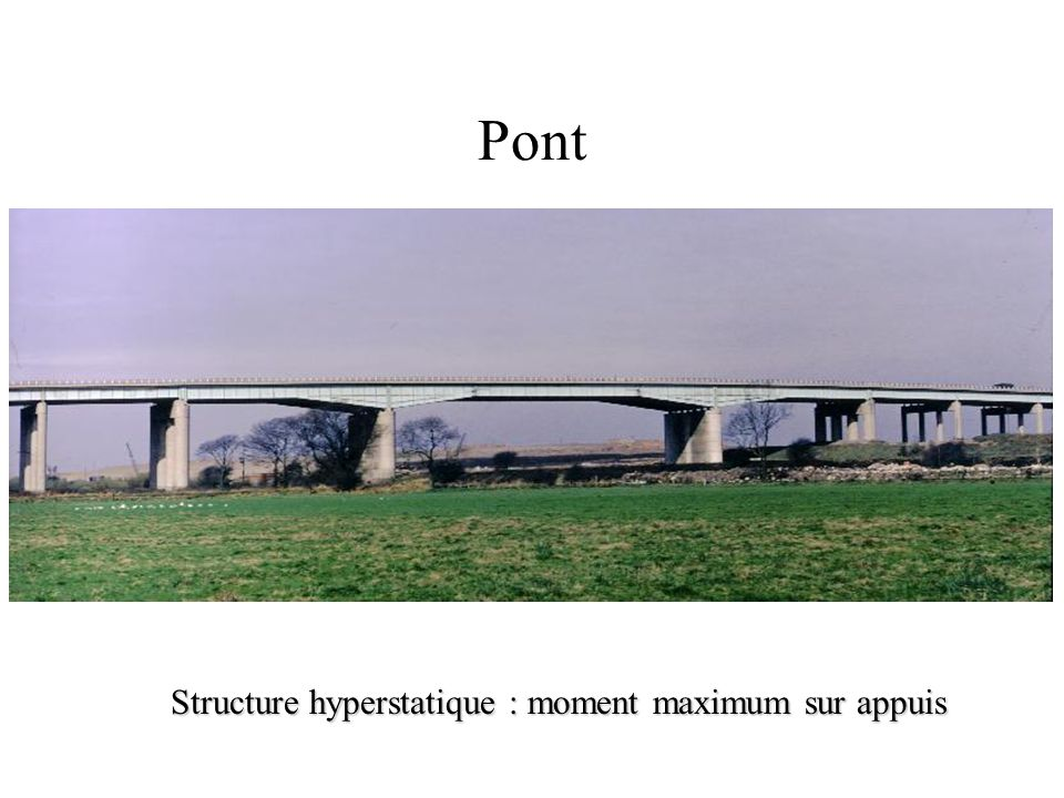 Pont Structure hyperstatique : moment maximum sur appuis