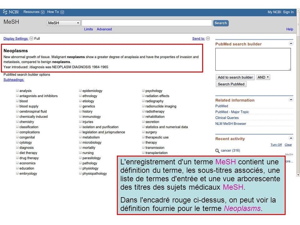 L enregistrement d un terme MeSH contient une définition du terme, les sous- titres associés, une liste de termes d entrée et une vue arborescente des titres des sujets médicaux MeSH.