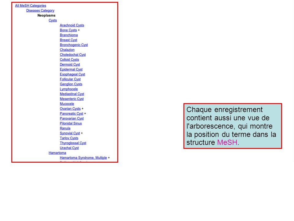 Chaque enregistrement contient aussi une vue de l arborescence, qui montre la position du terme dans la structure MeSH.